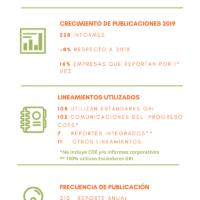 Research sobre reportes publicados en 2019
